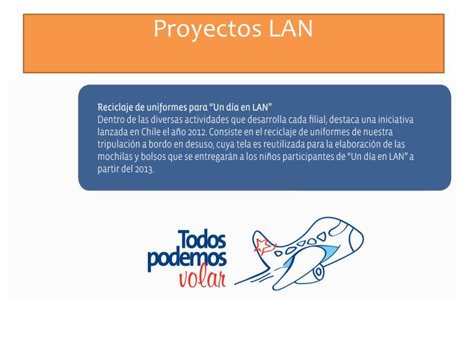 Proyectos LAN