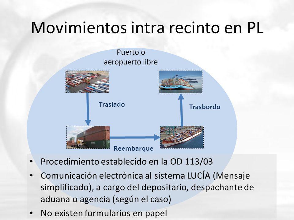 Movimientos intra recinto en PL Traslado Reembarque Trasbordo Procedimiento establecido en la OD 113/03 Comunicación electrónica al sistema LUCÍA (Men