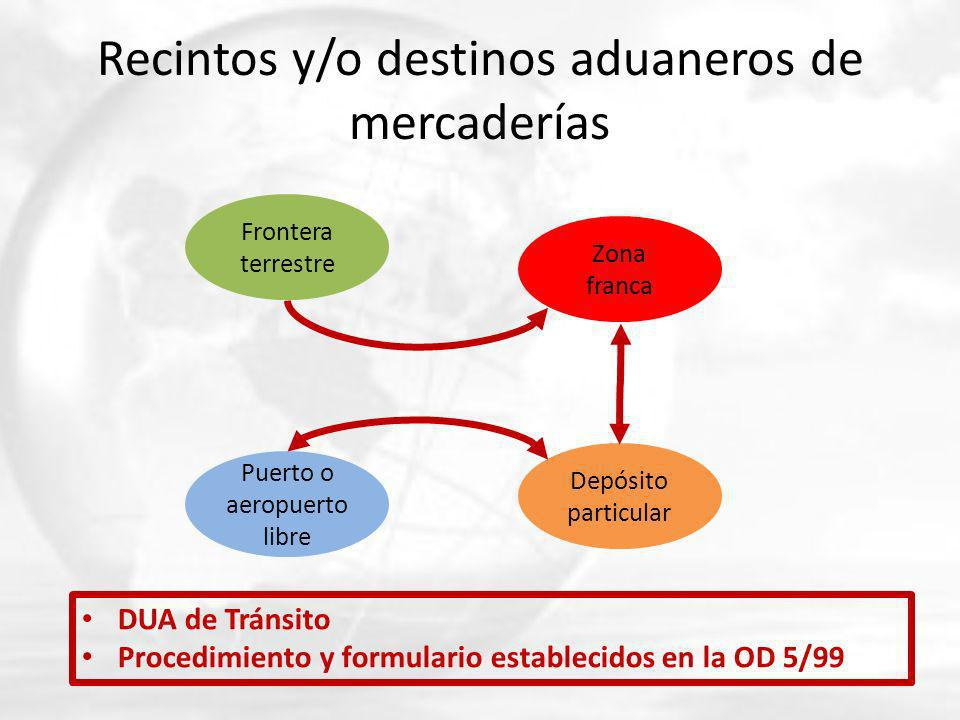 Recintos y/o destinos aduaneros de mercaderías Frontera terrestre Puerto o aeropuerto libre Zona franca Depósito particular DUA de Tránsito Procedimie