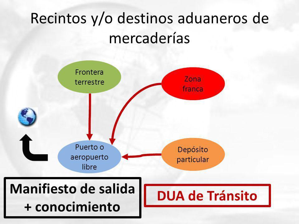 Recintos y/o destinos aduaneros de mercaderías Frontera terrestre Puerto o aeropuerto libre Zona franca Depósito particular DUA de Tránsito Manifiesto de salida + conocimiento