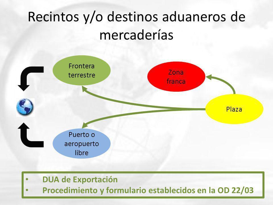 Recintos y/o destinos aduaneros de mercaderías Frontera terrestre Puerto o aeropuerto libre Zona franca Plaza DUA de Exportación Procedimiento y formu