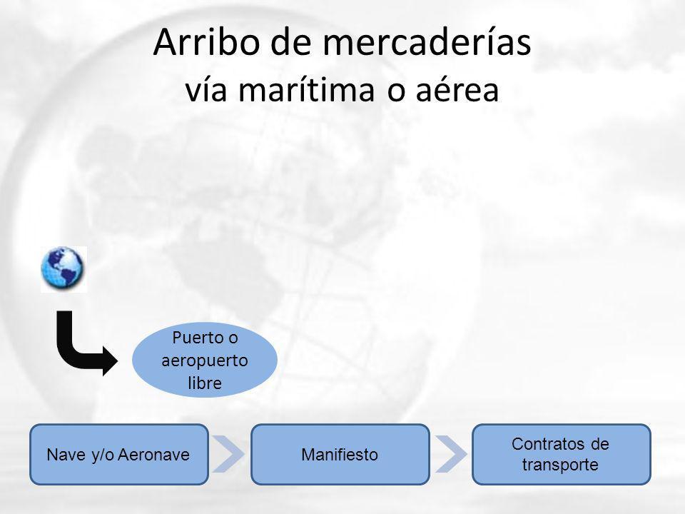 Arribo de mercaderías vía marítima o aérea Puerto o aeropuerto libre Nave y/o AeronaveManifiesto Contratos de transporte