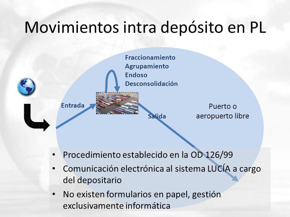 Movimientos intra depósito en PL Entrada Fraccionamiento Agrupamiento Endoso Desconsolidación Salida Procedimiento establecido en la OD 126/99 Comunic