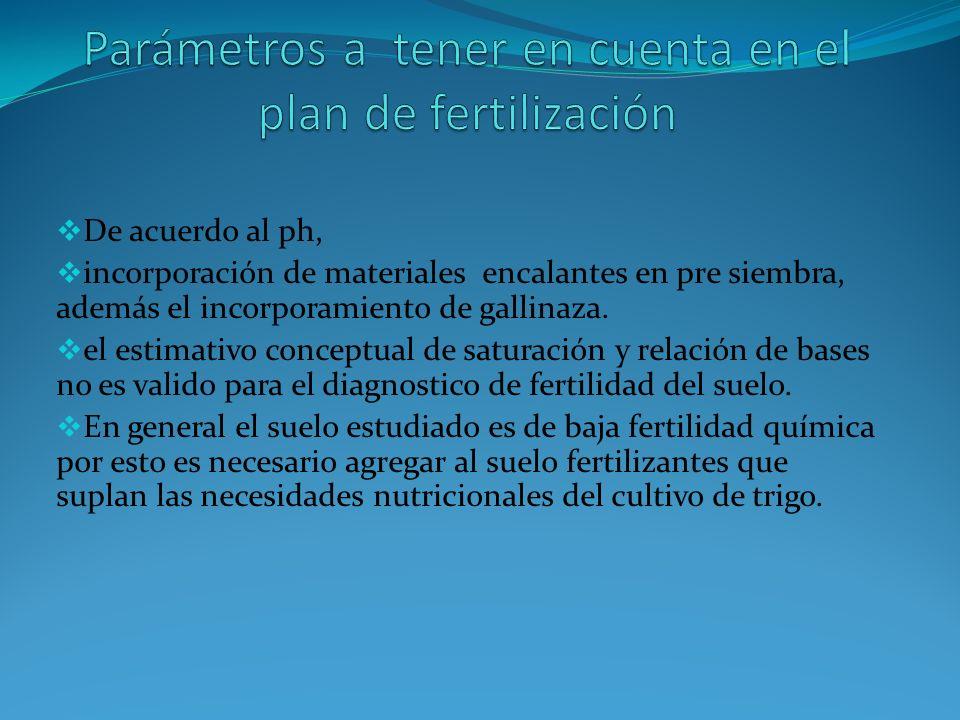 De acuerdo al ph, incorporación de materiales encalantes en pre siembra, además el incorporamiento de gallinaza. el estimativo conceptual de saturació