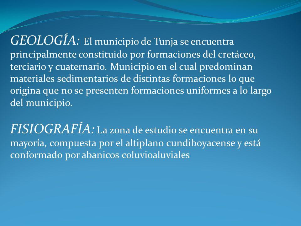 GEOLOGÍA: El municipio de Tunja se encuentra principalmente constituido por formaciones del cretáceo, terciario y cuaternario. Municipio en el cual pr