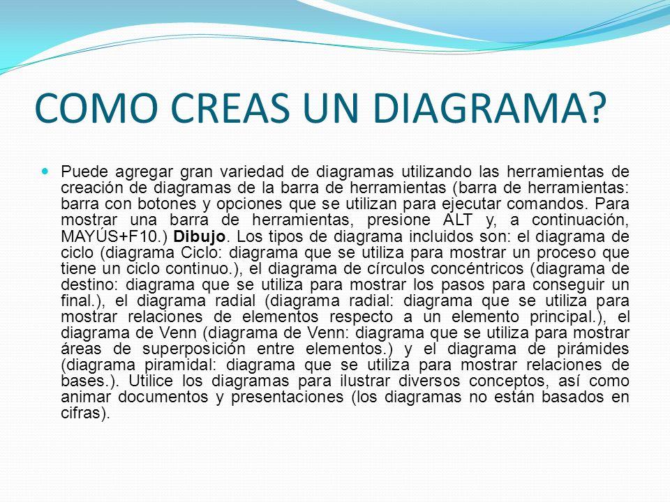 COMO CREAS UN DIAGRAMA? Puede agregar gran variedad de diagramas utilizando las herramientas de creación de diagramas de la barra de herramientas (bar