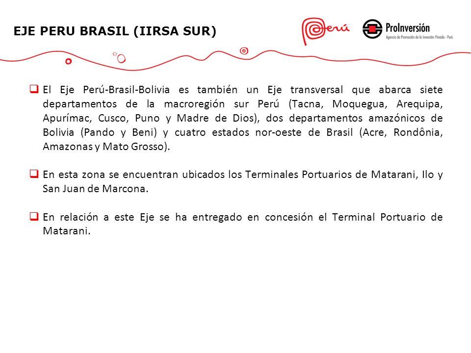 El Eje Perú-Brasil-Bolivia es también un Eje transversal que abarca siete departamentos de la macroregión sur Perú (Tacna, Moquegua, Arequipa, Apuríma