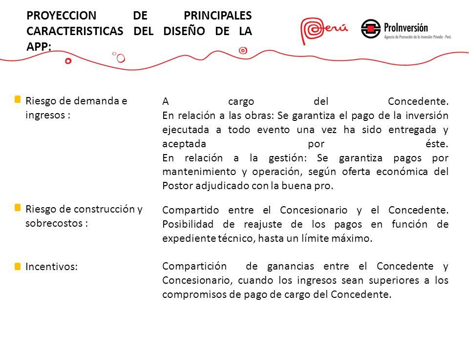 PROYECCION DE PRINCIPALES CARACTERISTICAS DEL DISEÑO DE LA APP: Riesgo de demanda e ingresos : A cargo del Concedente. En relación a las obras: Se gar