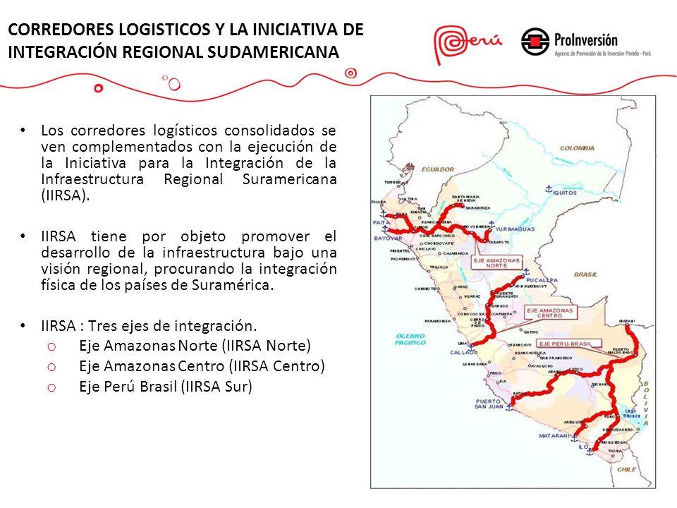 CORREDORES LOGISTICOS Y LA INICIATIVA DE INTEGRACIÓN REGIONAL SUDAMERICANA Los corredores logísticos consolidados se ven complementados con la ejecuci