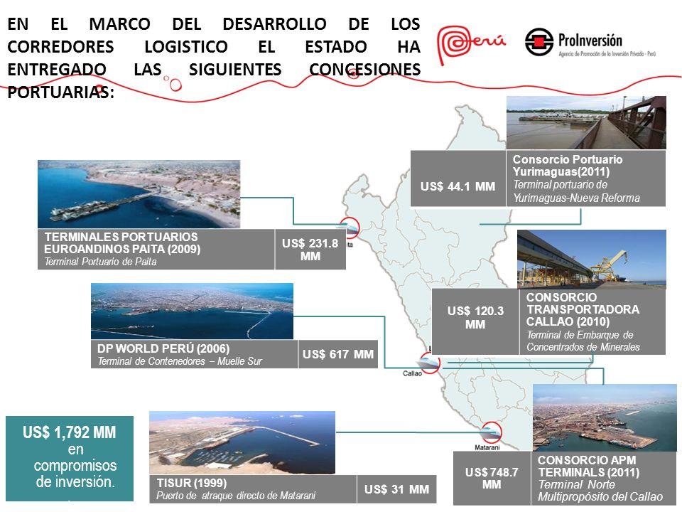 DP WORLD PERÚ (2006) Terminal de Contenedores – Muelle Sur US$ 617 MM TERMINALES PORTUARIOS EUROANDINOS PAITA (2009) Terminal Portuario de Paita US$ 2