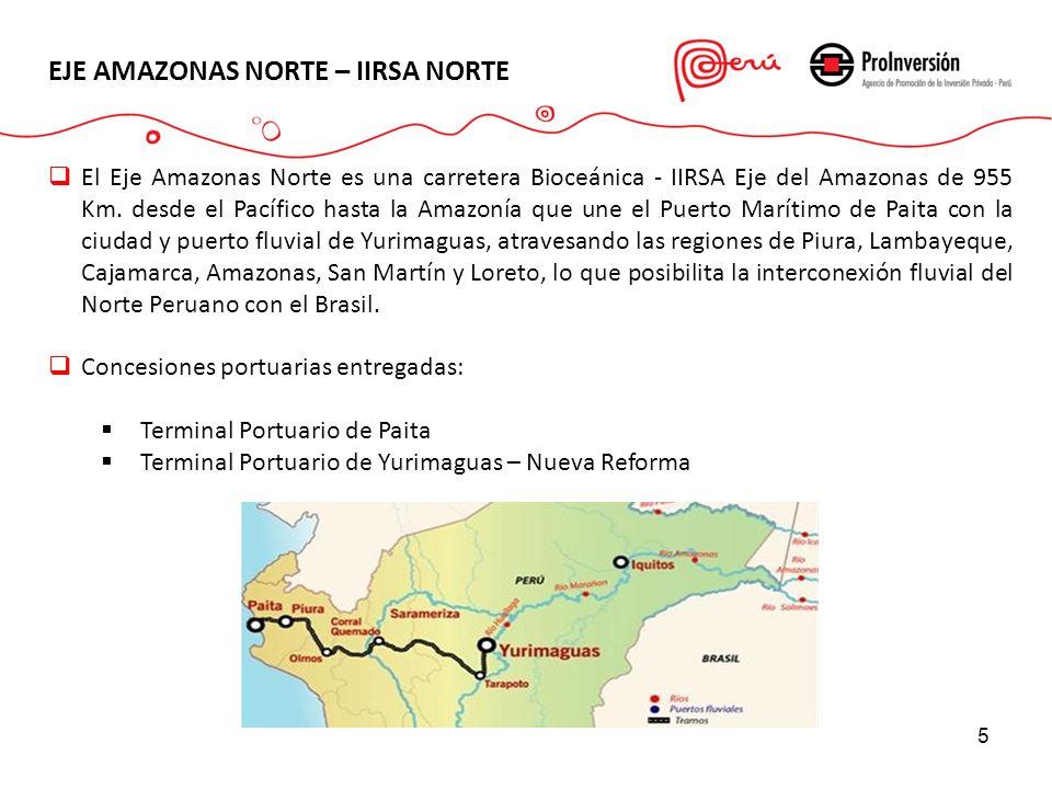 5 El Eje Amazonas Norte es una carretera Bioceánica - IIRSA Eje del Amazonas de 955 Km. desde el Pacífico hasta la Amazonía que une el Puerto Marítimo