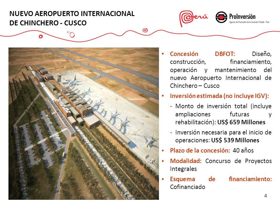 NUEVO AEROPUERTO INTERNACIONAL DE CHINCHERO - CUSCO Play Lobitos Concesión DBFOT: Diseño, construcción, financiamiento, operación y mantenimiento del