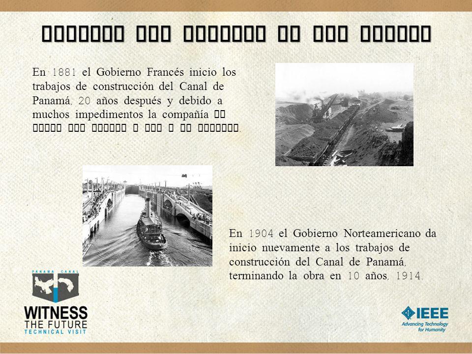 WITNESS THE HISTORY OF THE MAKING En 1881 el Gobierno Francés inicio los trabajos de construcción del Canal de Panam á, 20 años después y debido a muc