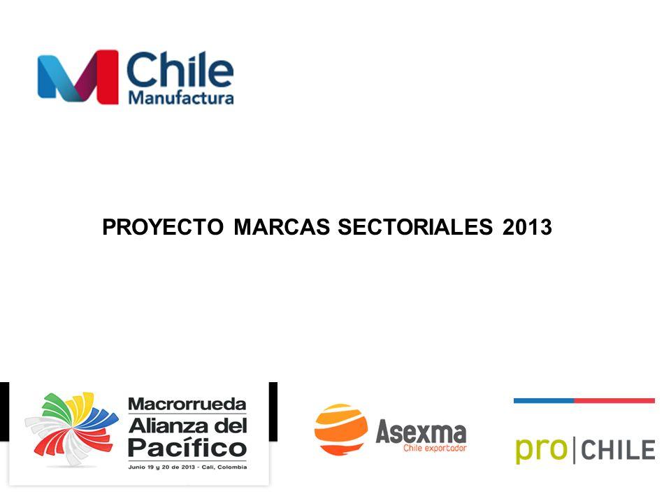 Marzo 2013 PROYECTO MARCAS SECTORIALES 2013