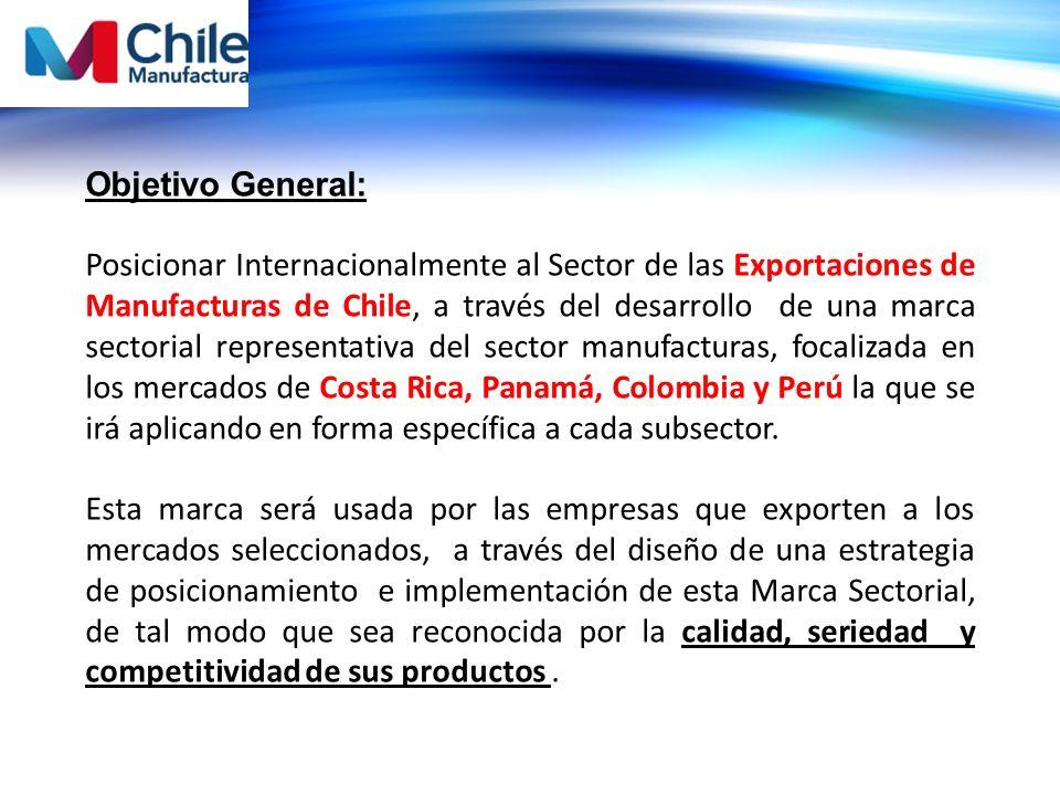 Título Proyecto Objetivo General: Posicionar Internacionalmente al Sector de las Exportaciones de Manufacturas de Chile, a través del desarrollo de una marca sectorial representativa del sector manufacturas, focalizada en los mercados de Costa Rica, Panamá, Colombia y Perú la que se irá aplicando en forma específica a cada subsector.