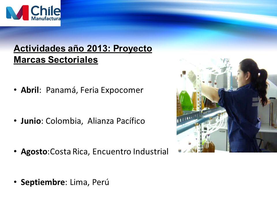Actividades año 2013: Proyecto Marcas Sectoriales Abril: Panamá, Feria Expocomer Junio: Colombia, Alianza Pacífico Agosto:Costa Rica, Encuentro Industrial Septiembre: Lima, Perú