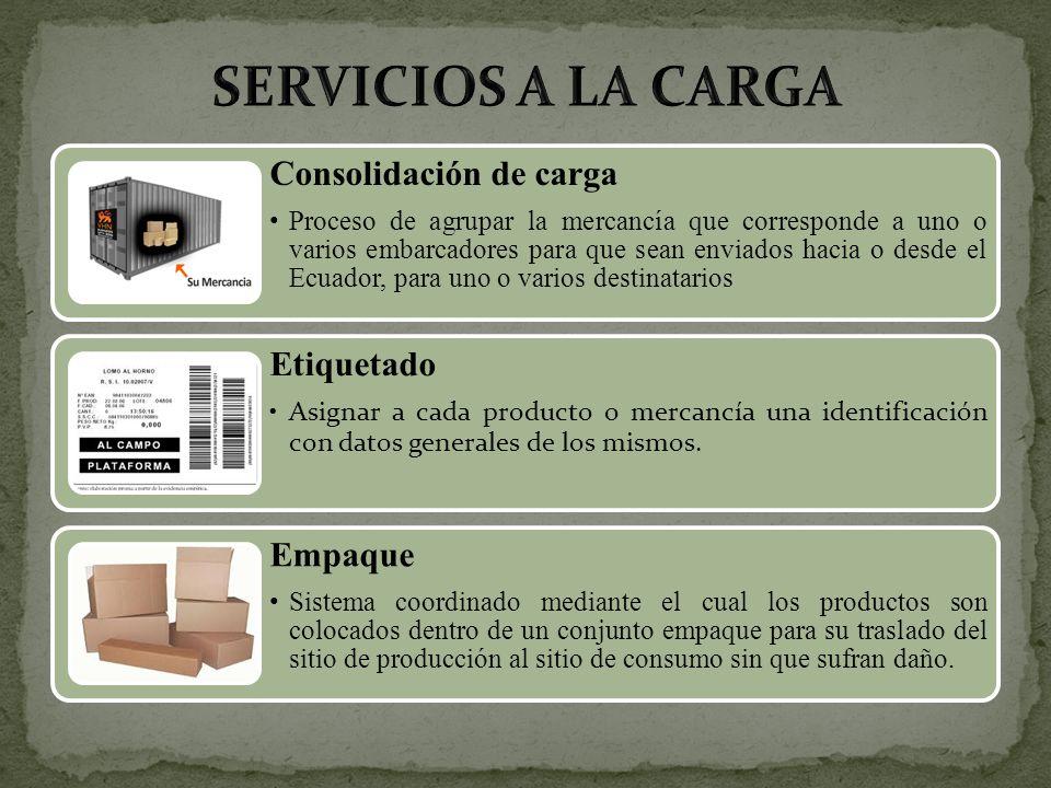 Consolidación de carga Proceso de agrupar la mercancía que corresponde a uno o varios embarcadores para que sean enviados hacia o desde el Ecuador, pa