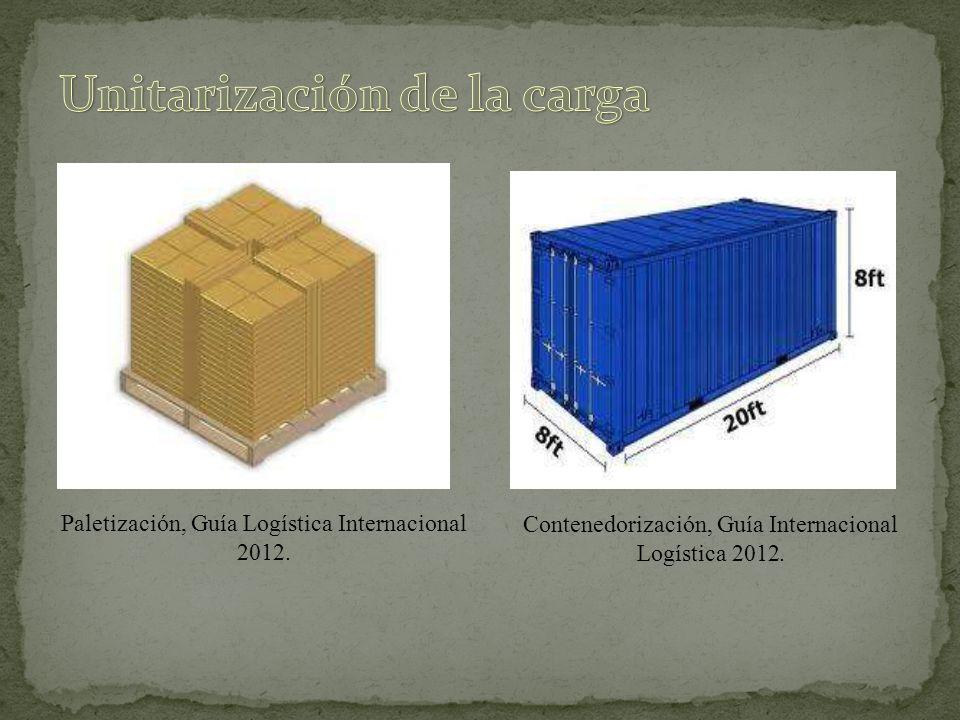 Paletización, Guía Logística Internacional 2012. Contenedorización, Guía Internacional Logística 2012.