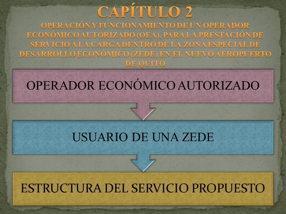 ESTRUCTURA DEL SERVICIO PROPUESTO USUARIO DE UNA ZEDE OPERADOR ECONÓMICO AUTORIZADO