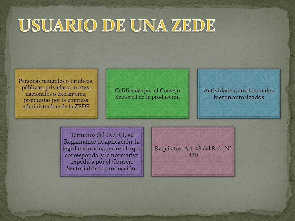 Personas naturales o jurídicas, públicas, privadas o mixtas, nacionales o extranjeras, propuestas por la empresa administradora de la ZEDE Calificadas