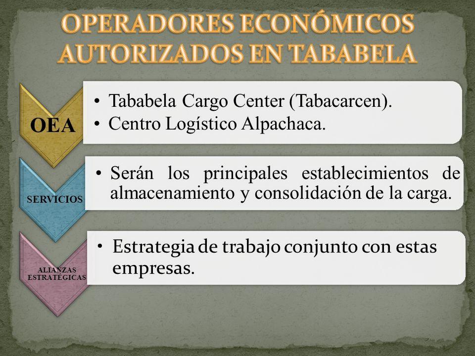 OEA Tababela Cargo Center (Tabacarcen). Centro Logístico Alpachaca. SERVICIOS Serán los principales establecimientos de almacenamiento y consolidación