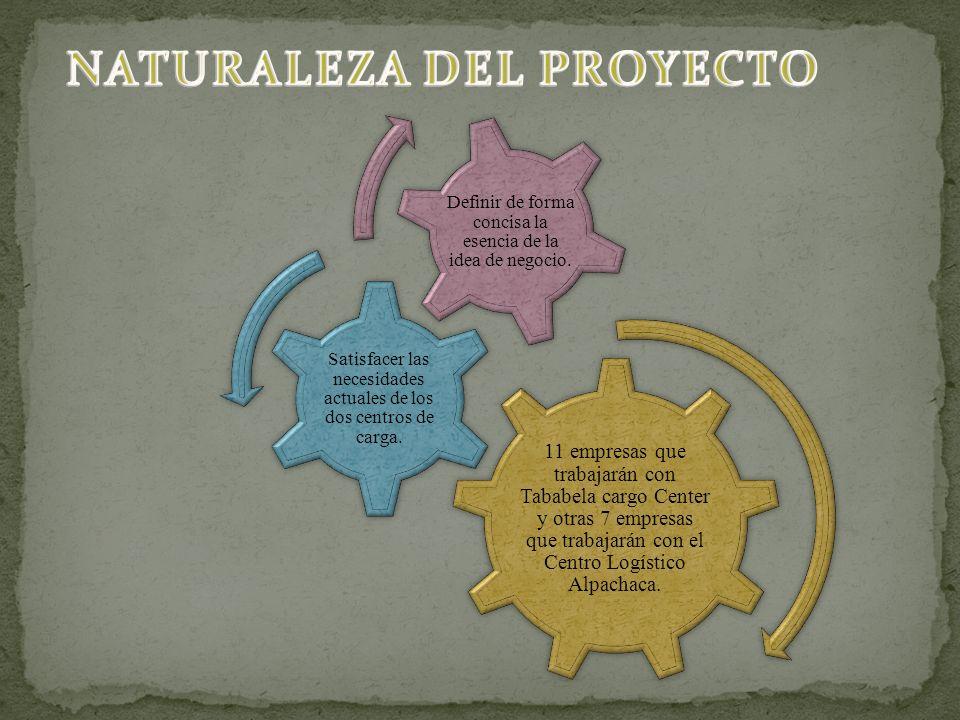 11 empresas que trabajarán con Tababela cargo Center y otras 7 empresas que trabajarán con el Centro Logístico Alpachaca. Satisfacer las necesidades a