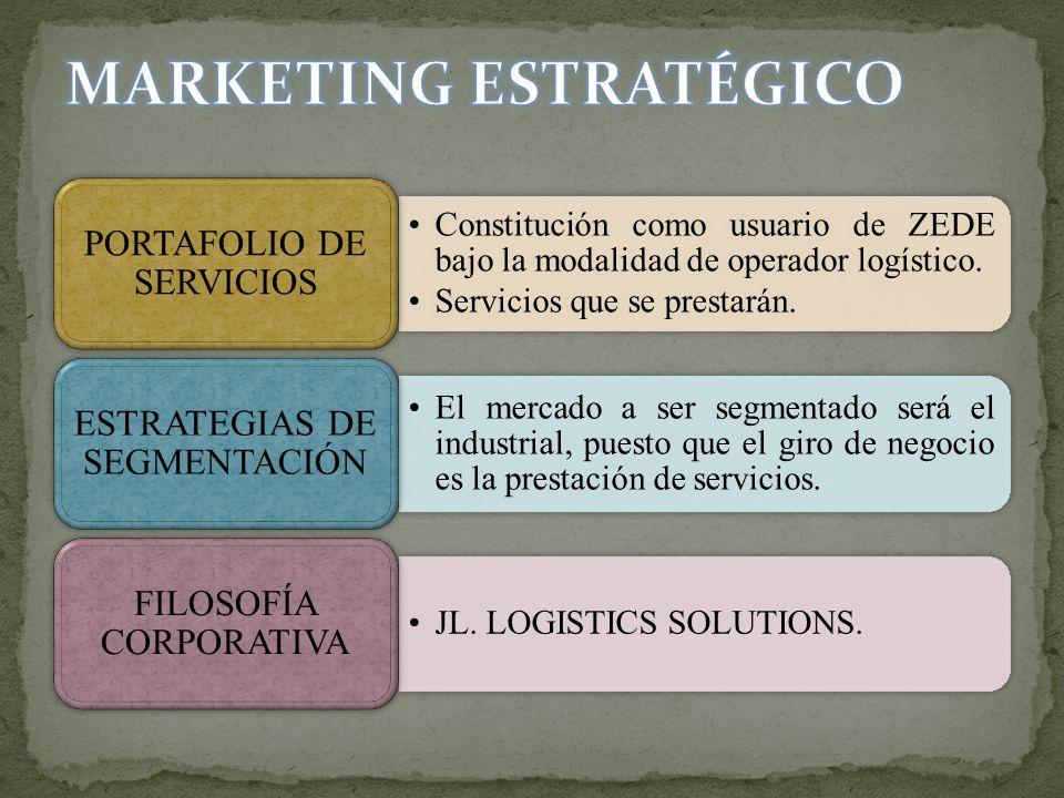 Constitución como usuario de ZEDE bajo la modalidad de operador logístico. Servicios que se prestarán. PORTAFOLIO DE SERVICIOS El mercado a ser segmen