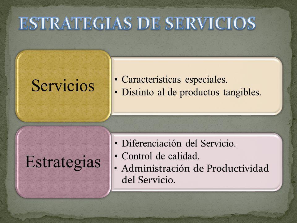 Características especiales. Distinto al de productos tangibles. Servicios Diferenciación del Servicio. Control de calidad. Administración de Productiv