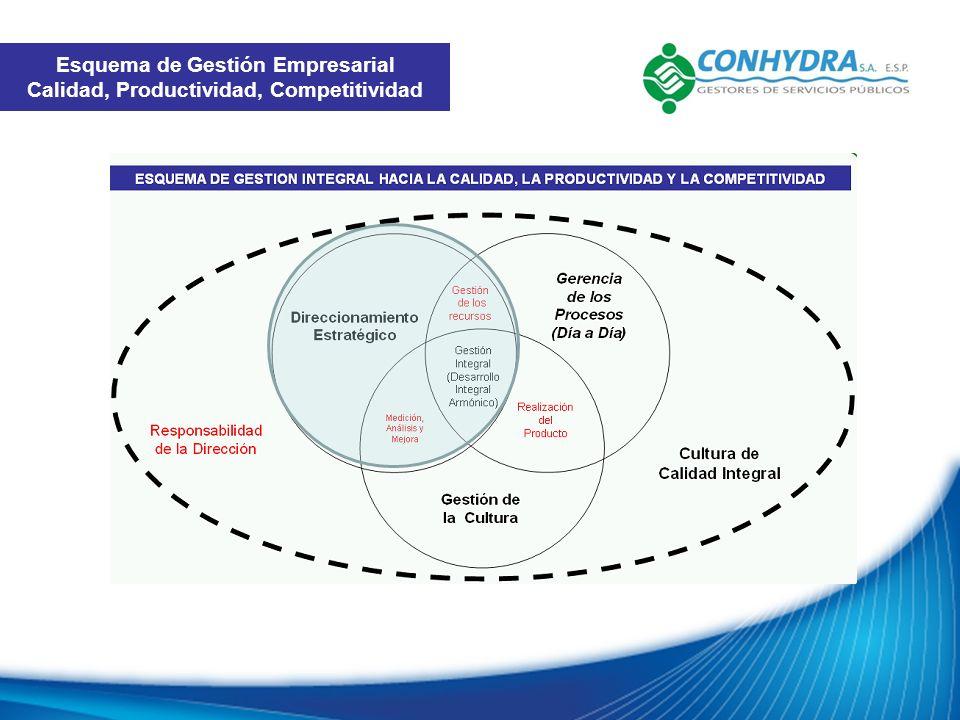 Jorge Alberto Uribe Velasquez Gerente juribe@conhydra.com www.conhydra.com GRACIAS