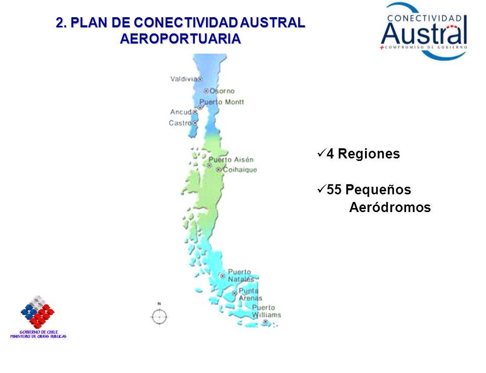 4 Regiones 55 Pequeños Aeródromos 2. PLAN DE CONECTIVIDAD AUSTRAL AEROPORTUARIA