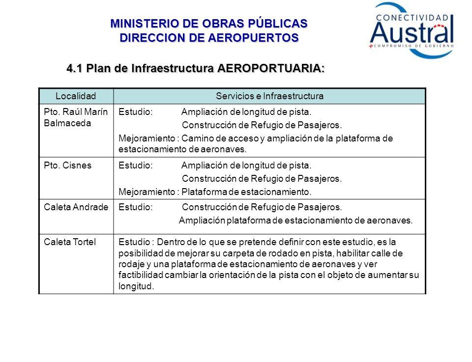 4.1 Plan de Infraestructura AEROPORTUARIA: MINISTERIO DE OBRAS PÚBLICAS DIRECCION DE AEROPUERTOS LocalidadServicios e Infraestructura Pto.