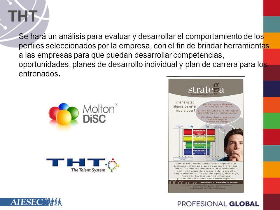THT Se hará un análisis para evaluar y desarrollar el comportamiento de los perfiles seleccionados por la empresa, con el fin de brindar herramientas