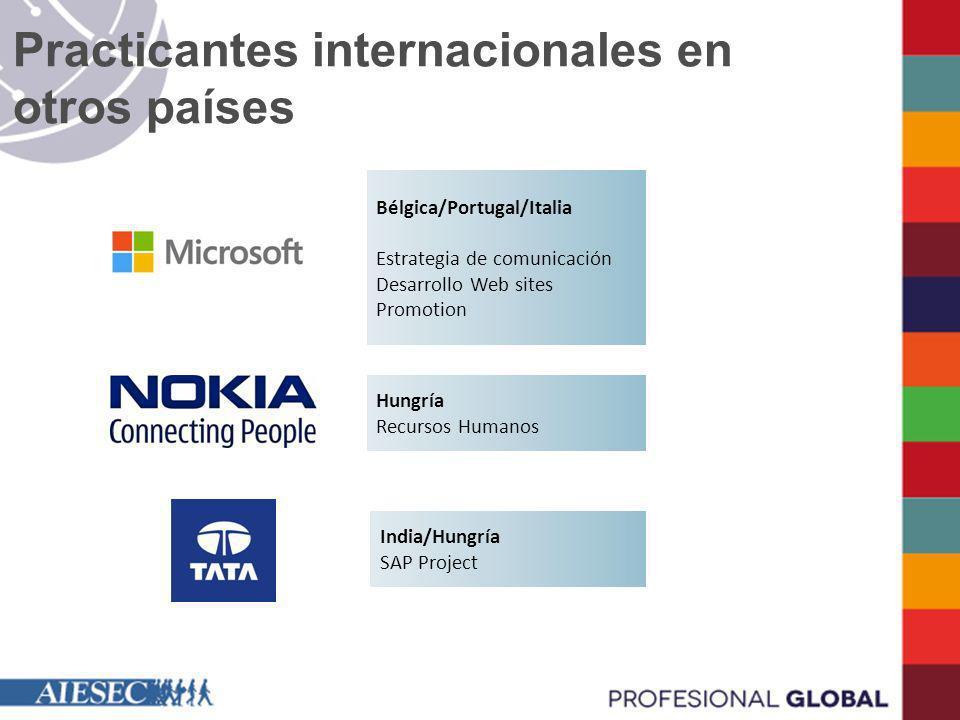 Practicantes internacionales en otros países Bélgica/Portugal/Italia Estrategia de comunicación Desarrollo Web sites Promotion Hungría Recursos Humano