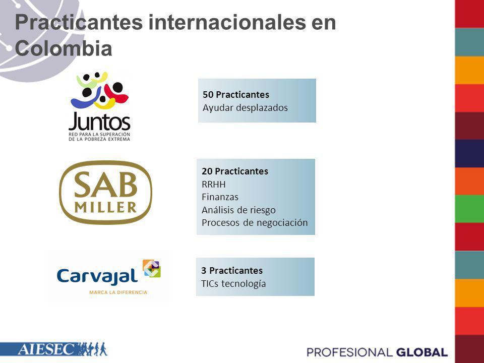 Practicantes internacionales en Colombia 50 Practicantes Ayudar desplazados 20 Practicantes RRHH Finanzas Análisis de riesgo Procesos de negociación 3