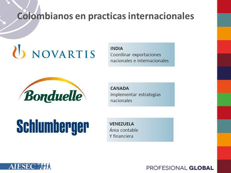 Colombianos en practicas internacionales INDIA Coordinar exportaciones nacionales e internacionales CANADA Implementar estrategias nacionales VENEZUEL