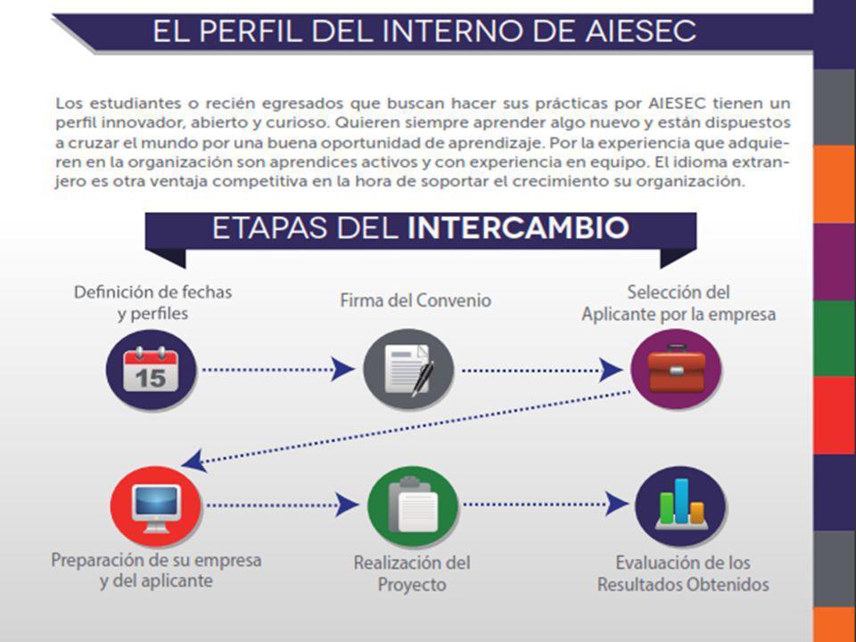 Ana María Vela Rey Directora comercial AIESEC en Colombia Anamaria.vela@aiesec.net (+57) 300 677 72 97 www.co.aiesec.org AIESEC COLOMBIA: Calle 72 No 9 -71 Bogotá| colombia@co.aiesec.org | (+57-1) 540 03 30 Ext.