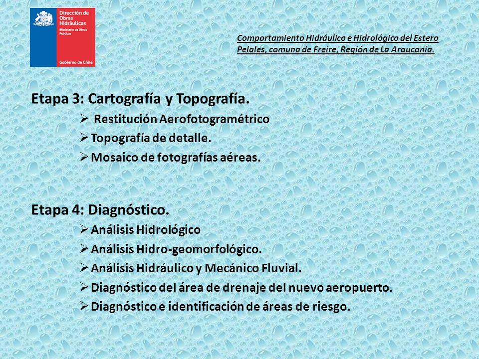 Etapa 3: Cartografía y Topografía. Restitución Aerofotogramétrico Topografía de detalle. Mosaico de fotografías aéreas. Etapa 4: Diagnóstico. Análisis