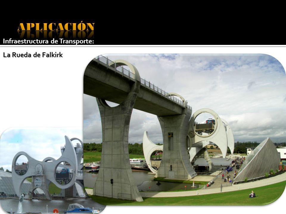 La Rueda de Falkirk Infraestructura de Transporte: