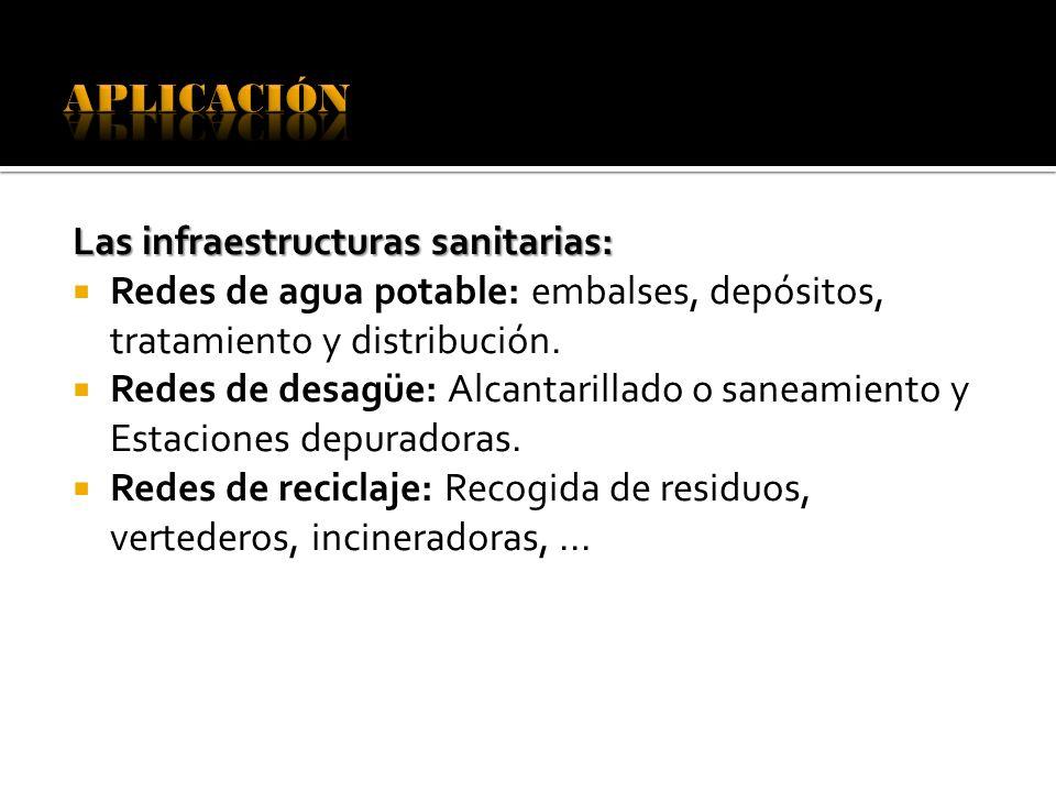 Las infraestructuras sanitarias: Redes de agua potable: embalses, depósitos, tratamiento y distribución. Redes de desagüe: Alcantarillado o saneamient