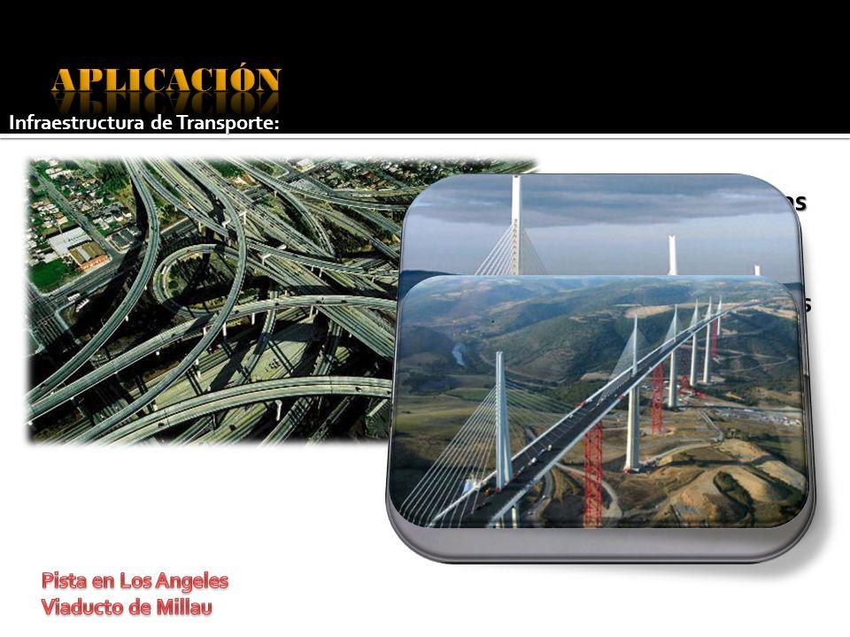 Infraestructura de Transporte: Las infraestructuras de Transporte: Terrestre: Terrestre: vías (caminos, carreteras o autopistas, líneas de ferrocarril