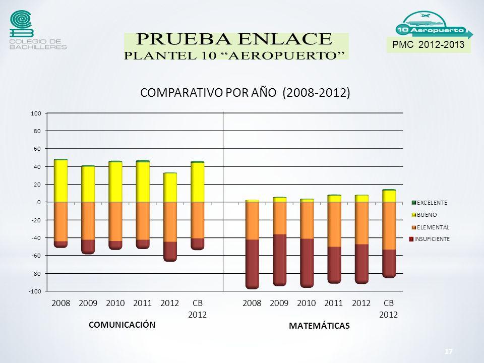 PMC 2012-2013 17