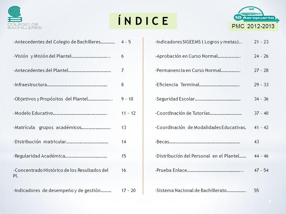 3 Í N D I C E PMC 2012-2013 -Antecedentes del Colegio de Bachilleres…………4 - 5-Indicadores SIGEEMS ( Logros y metas)..21 – 23 -Visión y Misión del Plantel…………………………..6-Aprobación en Curso Normal……………….24 – 26 -Antecedentes del Plantel………………………………7-Permanencia en Curso Normal…………….27 – 28 -Infraestructura……………………………………………8-Eficiencia Terminal…………………………….29 – 33 -Objetivos y Propósitos del Plantel………………..9 – 10-Seguridad Escolar…………………………………34 – 36 -Modelo Educativo……………………………………….11 – 12-Coordinación de Tutorías………………………37 – 40 -Matrícula grupos académicos…………………….13-Coordinación de Modalidades Educativas.41 - 42 -Distribución matricular………………………………14-Becas……………………………………………………43 -Regularidad Académica………………………………15-Distribución del Personal en el Plantel……44 – 46 -Concentrado Histórico de los Resultados del Pl.