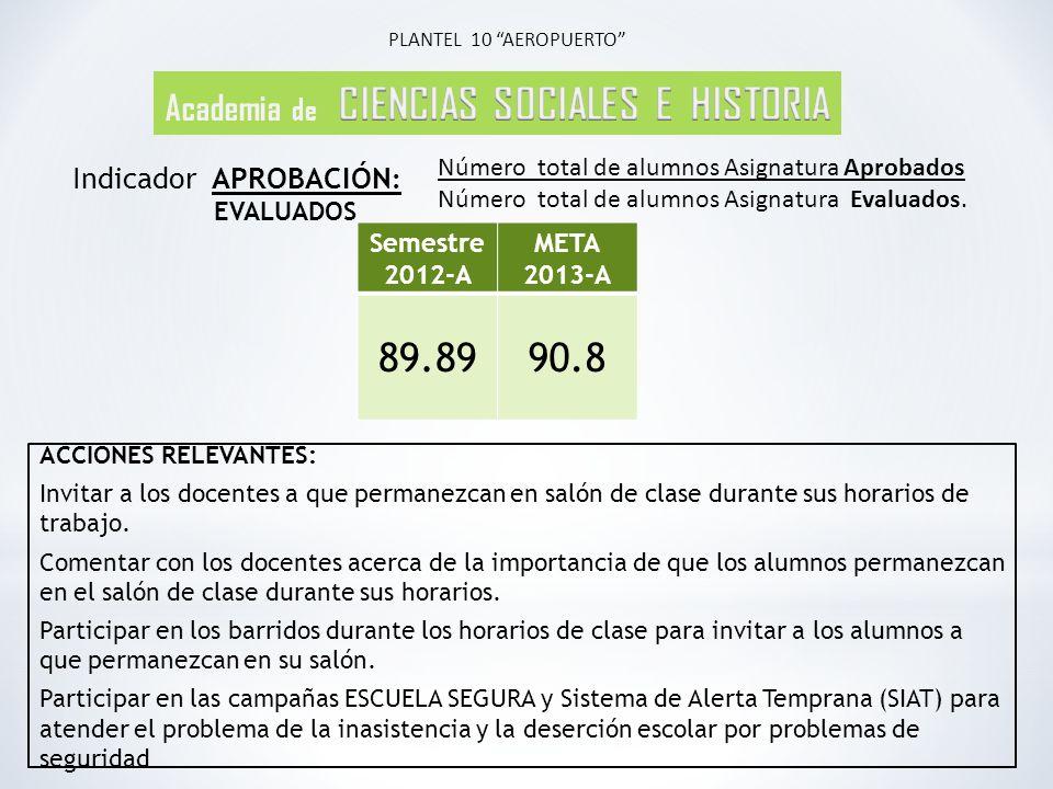 Semestre 2012-A META 2013-A 89.8990.8 PLANTEL 10 AEROPUERTO Número total de alumnos Asignatura Aprobados Número total de alumnos Asignatura Evaluados.