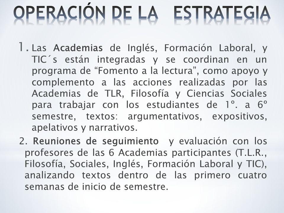 1. Las Academias de Inglés, Formación Laboral, y TIC´s están integradas y se coordinan en un programa de Fomento a la lectura, como apoyo y complement