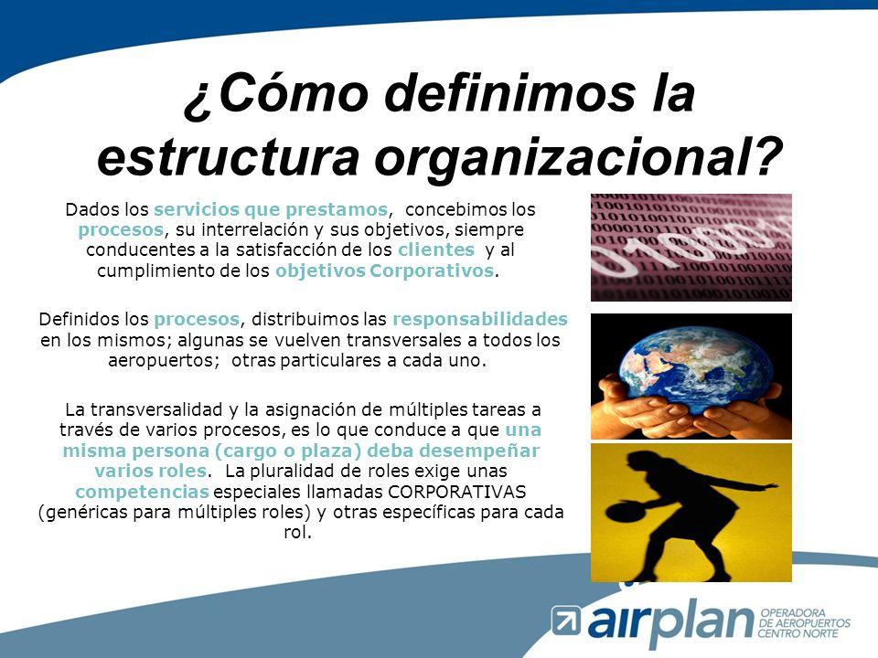 LÍNEA BASE: 2012 META: para el 2013 –Mantener la calificación de Riesgo Bajo en las nueve amenazas en los factores controlables por Airplan, para los 6 Aeropuertos de la Concesión, de acuerdo con los análisis realizados anualmente.