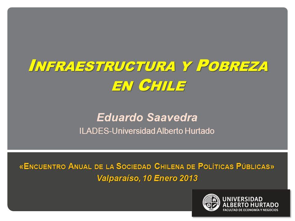 Outline Antecedentes y Literatura Relacionada Pobreza, Crecimiento e Infraestructura en Chile Modelación y Principales Resultados Estática Comparada y Análisis de Políticas Recomendaciones de Política Pública