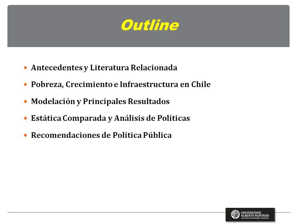 La Data en América Latina Antecedentes y Literatura Relacionada Pobreza, Crecimiento e Infraestructura en Chile Modelación y Principales Resultados Estática Comparada y Análisis de Políticas Recomendaciones de Política Pública