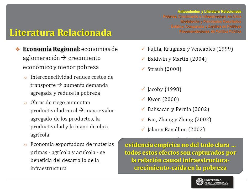 Economía Regional Economía Regional: economías de aglomeración crecimiento económico y menor pobreza o Interconectividad reduce costos de transporte aumenta demanda agregada y reduce la pobreza o Obras de riego aumentan productividad rural mayor valor agregado de los productos, la productividad y la mano de obra agrícola o Economía exportadora de materias primas - agrícola y acuícola - se beneficia del desarrollo de la infraestructura Literatura Relacionada Fujita, Krugman y Veneables (1999) Baldwin y Martin (2004) Straub (2008) Jacoby (1998) Kwon (2000) Balisacan y Pernia (2002) Fan, Zhang y Zhang (2002) Jalan y Ravallion (2002) Murgai y Zagha (2010) evidencia empírica no del todo clara … todos estos efectos son capturados por la relación causal infraestructura- crecimiento-caída en la pobreza Antecedentes y Literatura Relacionada Pobreza, Crecimiento e Infraestructura en Chile Modelación y Principales Resultados Estática Comparada y Análisis de Políticas Recomendaciones de Política Pública