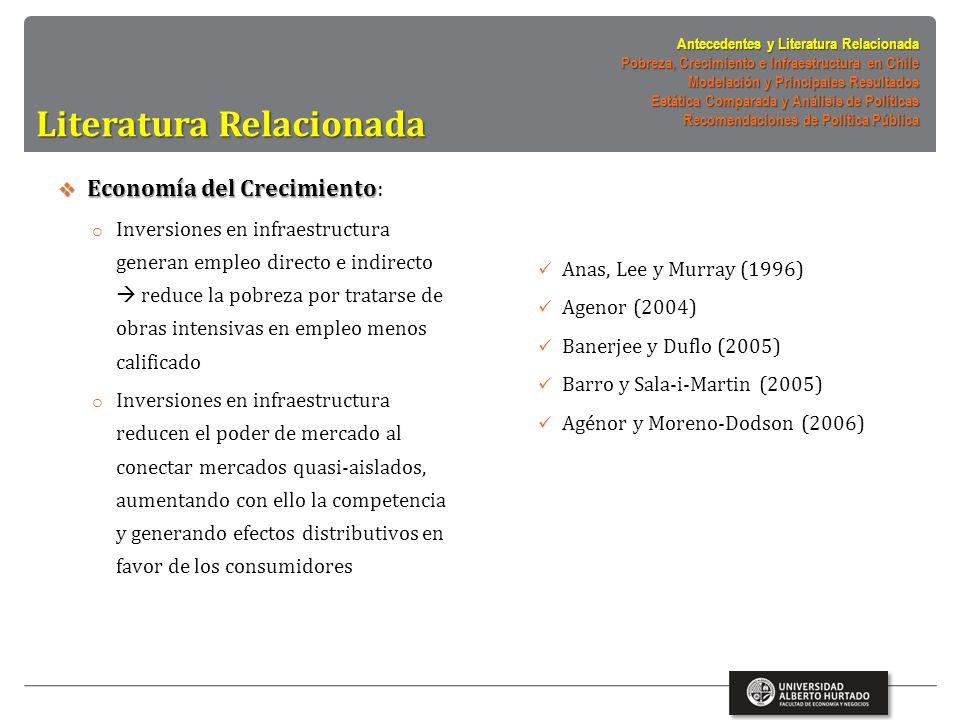Pobreza en Chile Antecedentes y Literatura Relacionada Pobreza, Crecimiento e Infraestructura en Chile Modelación y Principales Resultados Estática Comparada y Análisis de Políticas Recomendaciones de Política Pública