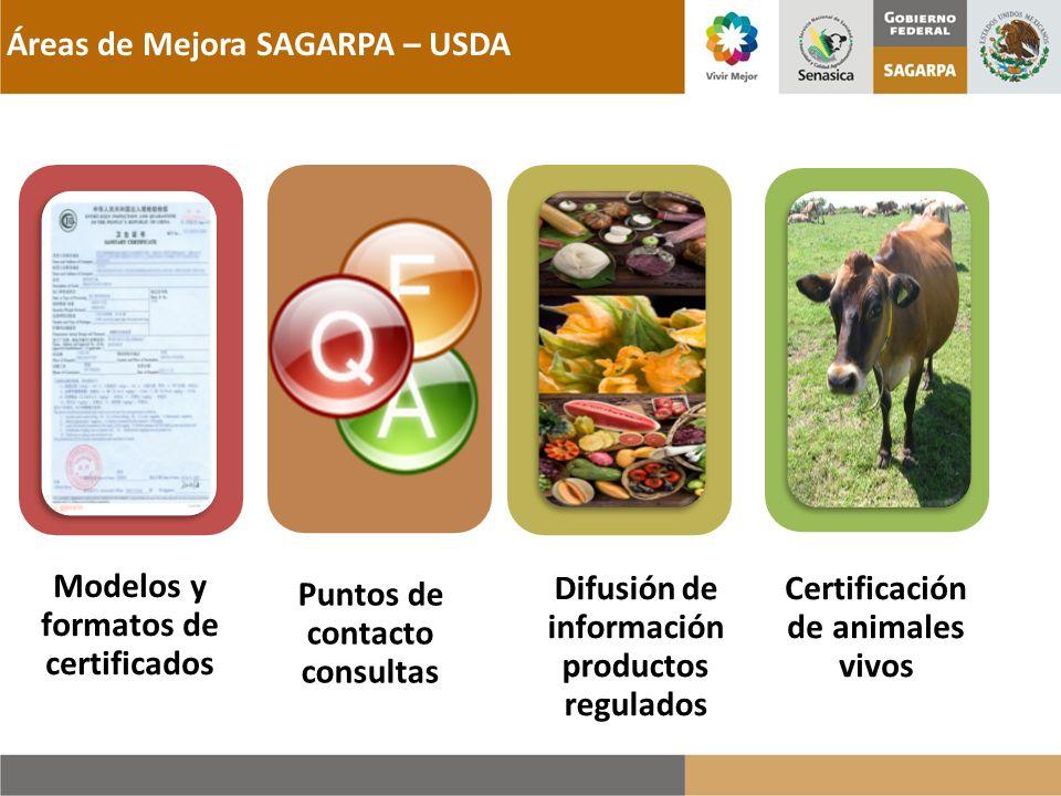 Áreas de Mejora SAGARPA – USDA Modelos y formatos de certificados Puntos de contacto consultas Difusión de información productos regulados Certificaci